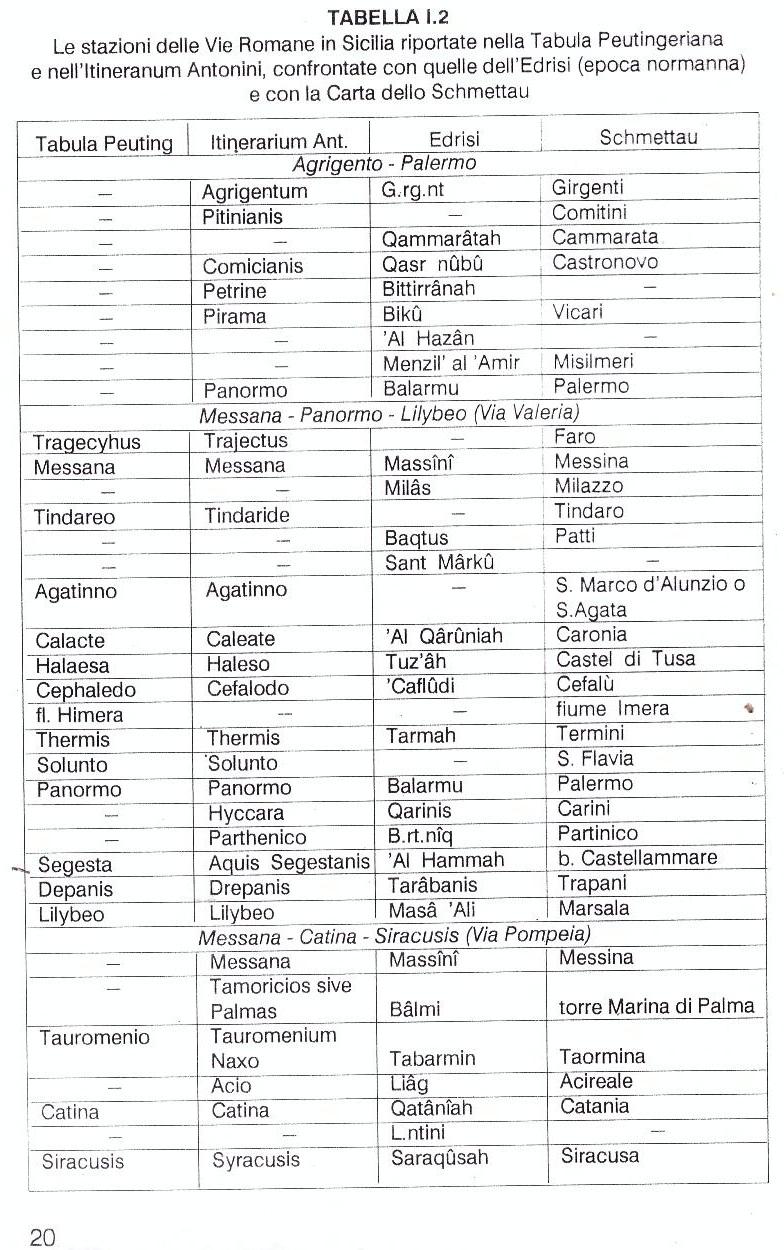 Strade Romane antiche trazzera