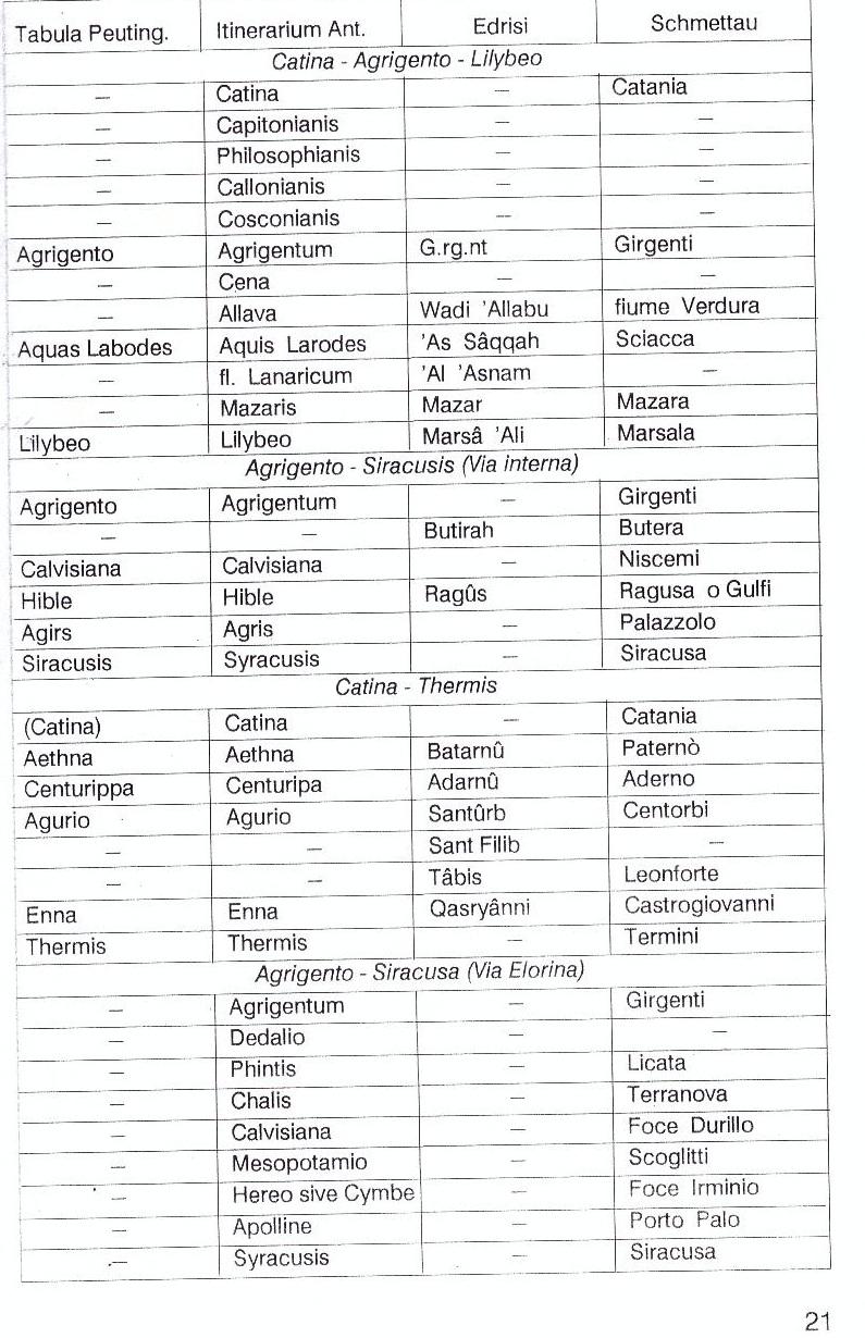 Strade romane antiche trazzere 2