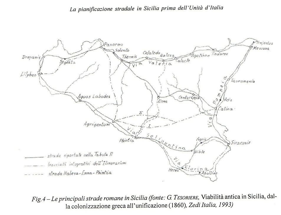 la pianificazione stradale in Sicilia prima dell'unità d'italia