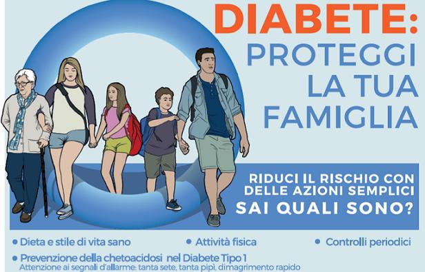 Diabete: in farmacia dall'11 al 16 novembre per controllare l'aderenza alla terapia